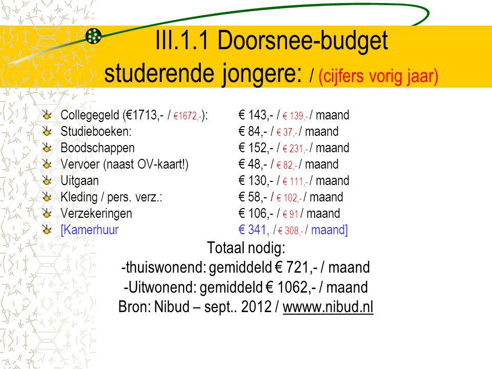 III.1.1 Doorsnee-budget studerende jongere: / (cijfers vorig jaar)