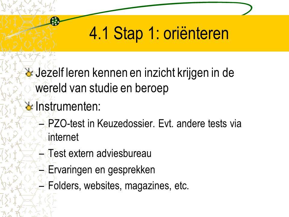 4.1 Stap 1: oriënteren Jezelf leren kennen en inzicht krijgen in de wereld van studie en beroep. Instrumenten: