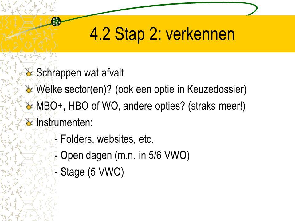 4.2 Stap 2: verkennen Schrappen wat afvalt