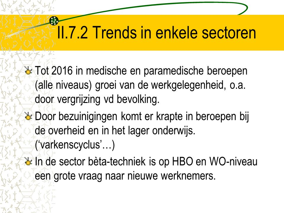 II.7.2 Trends in enkele sectoren