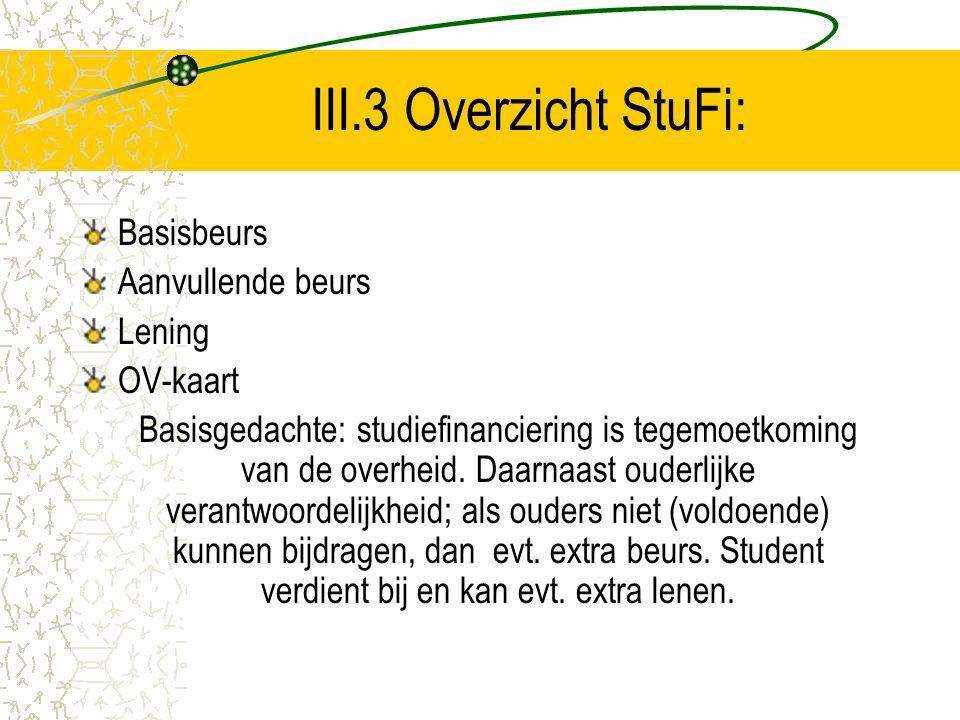 III.3 Overzicht StuFi: Basisbeurs Aanvullende beurs Lening OV-kaart