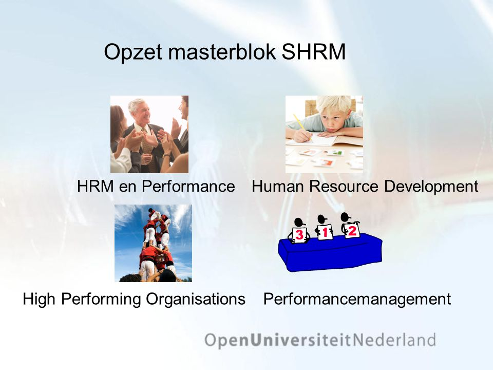 Opzet masterblok SHRM HRM en Performance Human Resource Development