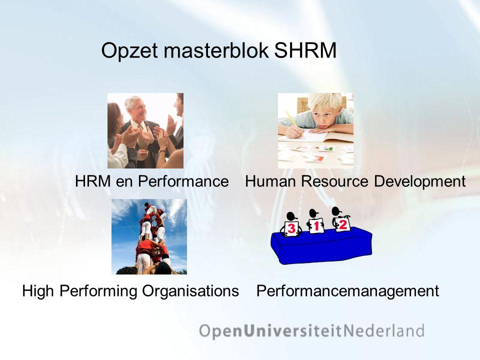 Opzet masterblok SHRM HRM en Performance Human Resource Development