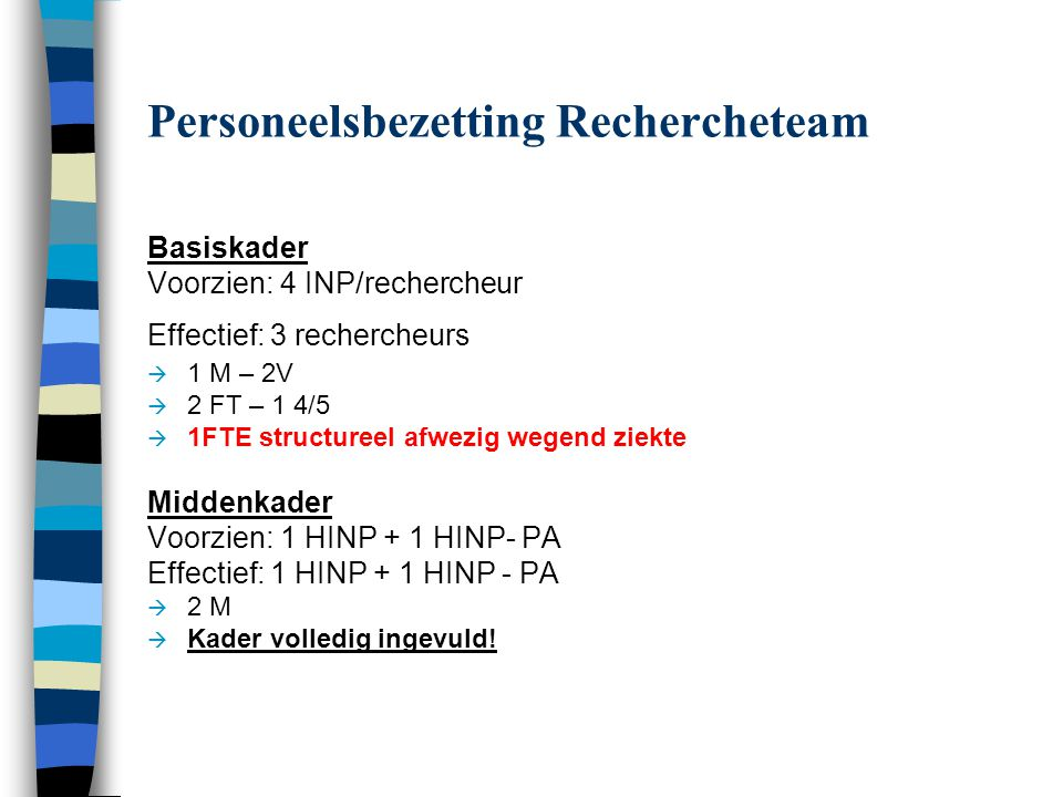 Personeelsbezetting Rechercheteam