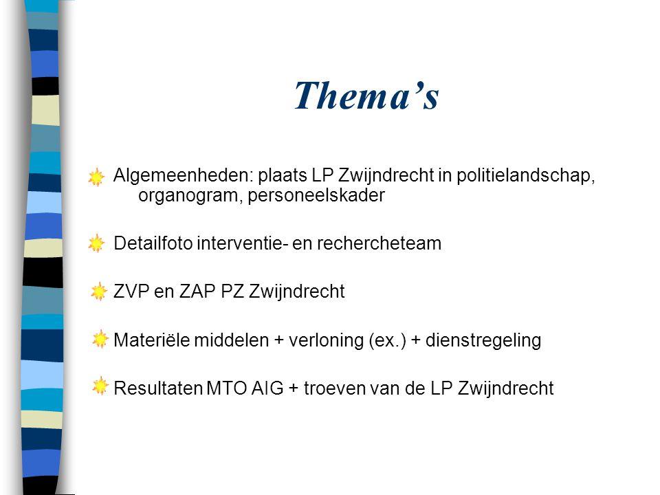 Thema's Algemeenheden: plaats LP Zwijndrecht in politielandschap, organogram, personeelskader. Detailfoto interventie- en rechercheteam.