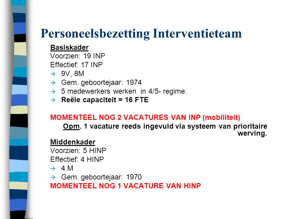 Personeelsbezetting Interventieteam