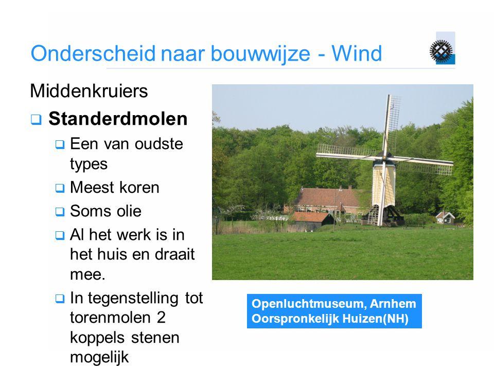 Onderscheid naar bouwwijze - Wind