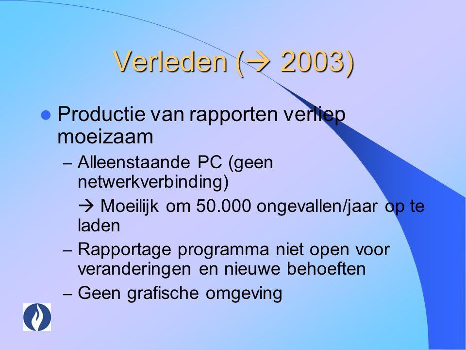 Verleden ( 2003) Productie van rapporten verliep moeizaam