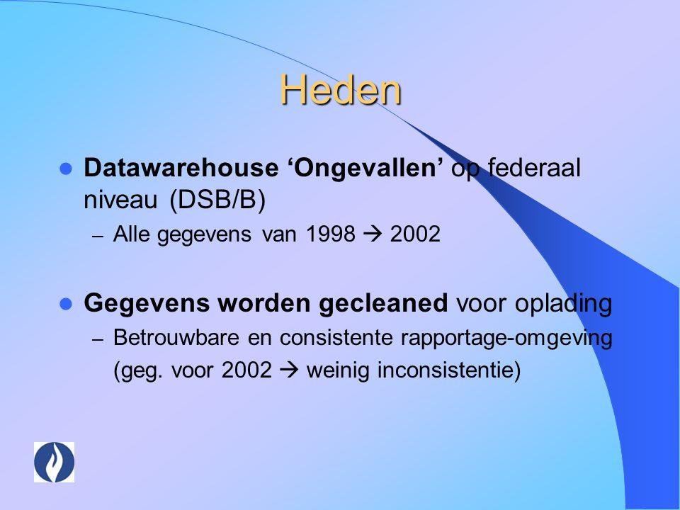Heden Datawarehouse 'Ongevallen' op federaal niveau (DSB/B)