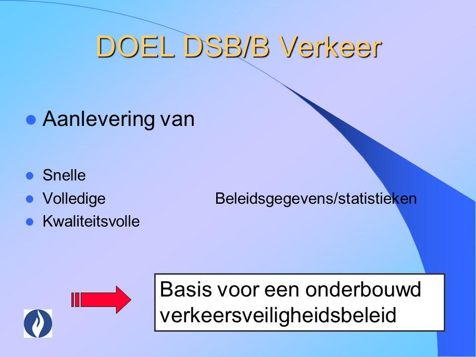 DOEL DSB/B Verkeer Aanlevering van