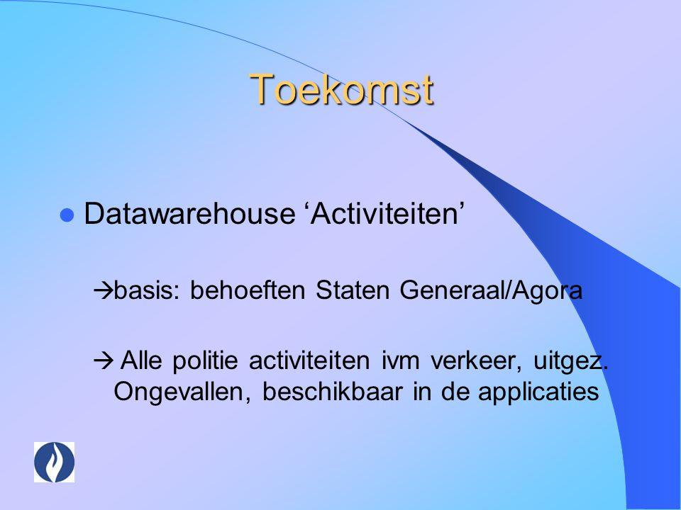 Toekomst Datawarehouse 'Activiteiten'