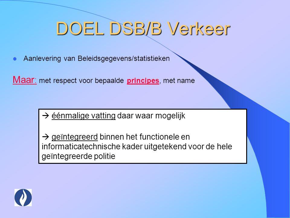 DOEL DSB/B Verkeer Maar: met respect voor bepaalde principes, met name