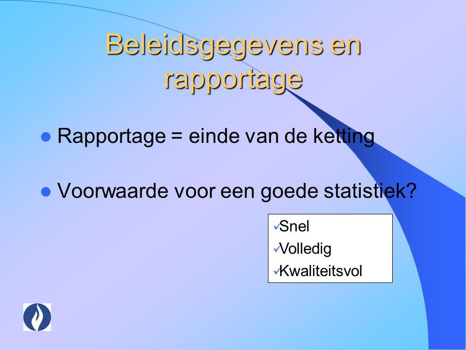 Beleidsgegevens en rapportage