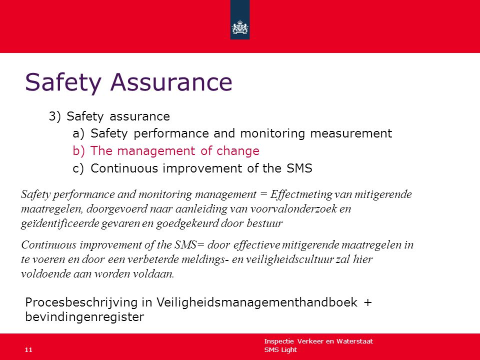 Safety Assurance Safety assurance