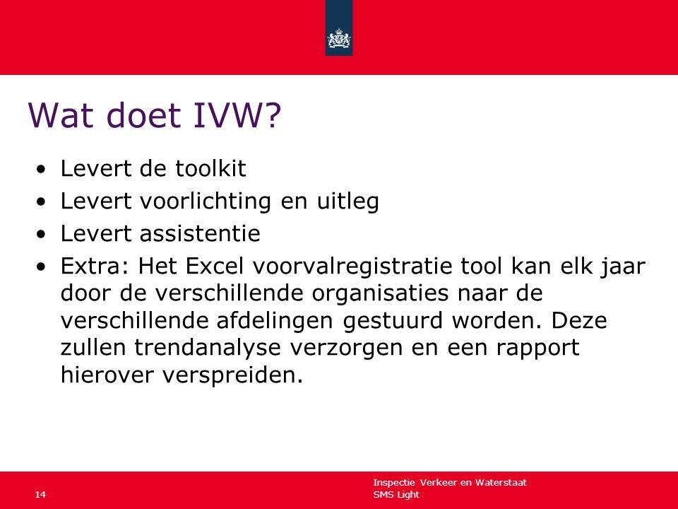 Wat doet IVW Levert de toolkit Levert voorlichting en uitleg