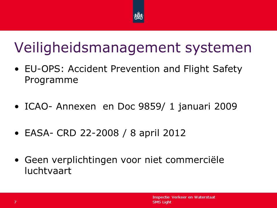 Veiligheidsmanagement systemen