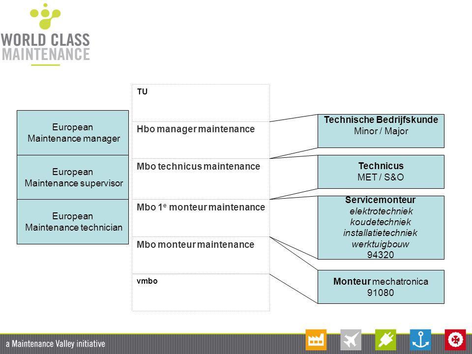 Technische Bedrijfskunde
