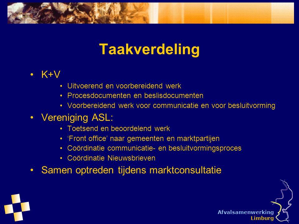 Taakverdeling K+V Vereniging ASL:
