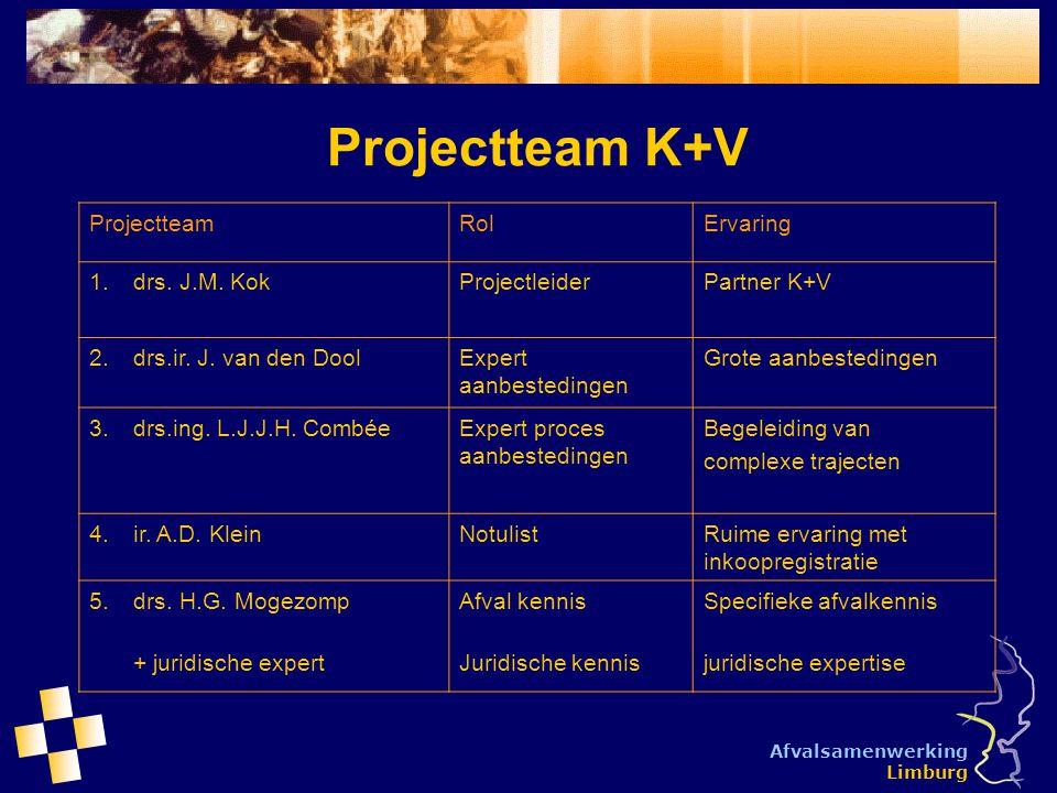 Projectteam K+V Projectteam Rol Ervaring drs. J.M. Kok Projectleider