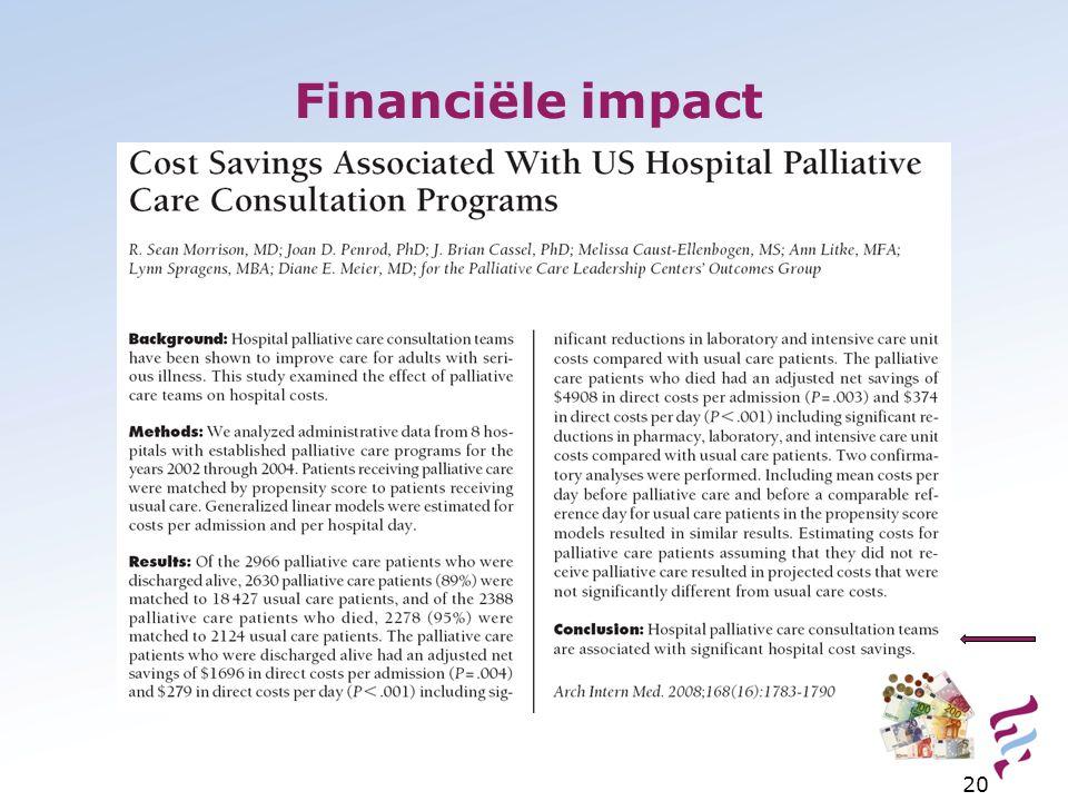Financiële impact