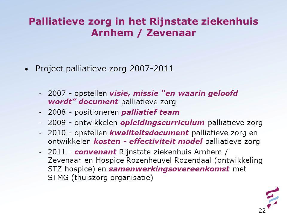Palliatieve zorg in het Rijnstate ziekenhuis Arnhem / Zevenaar