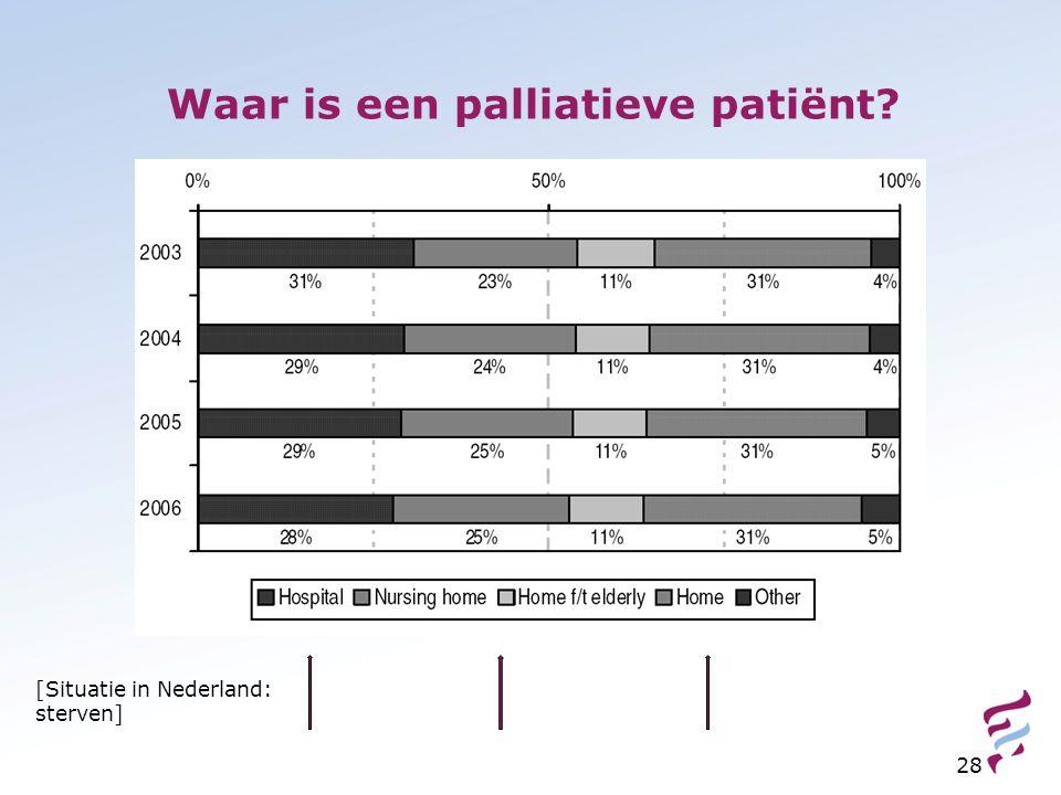 Waar is een palliatieve patiënt