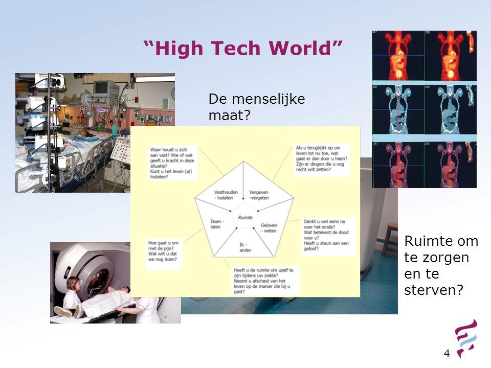 High Tech World De menselijke maat