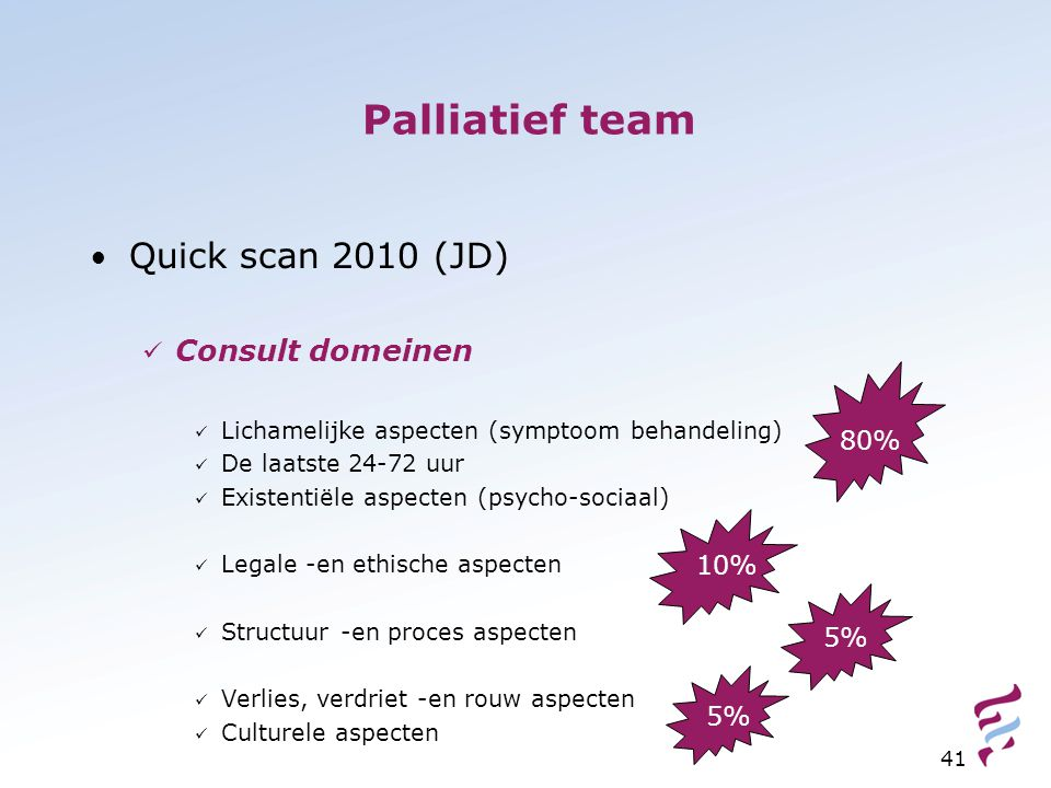 Palliatief team Quick scan 2010 (JD) Consult domeinen 80% 10% 5% 5%