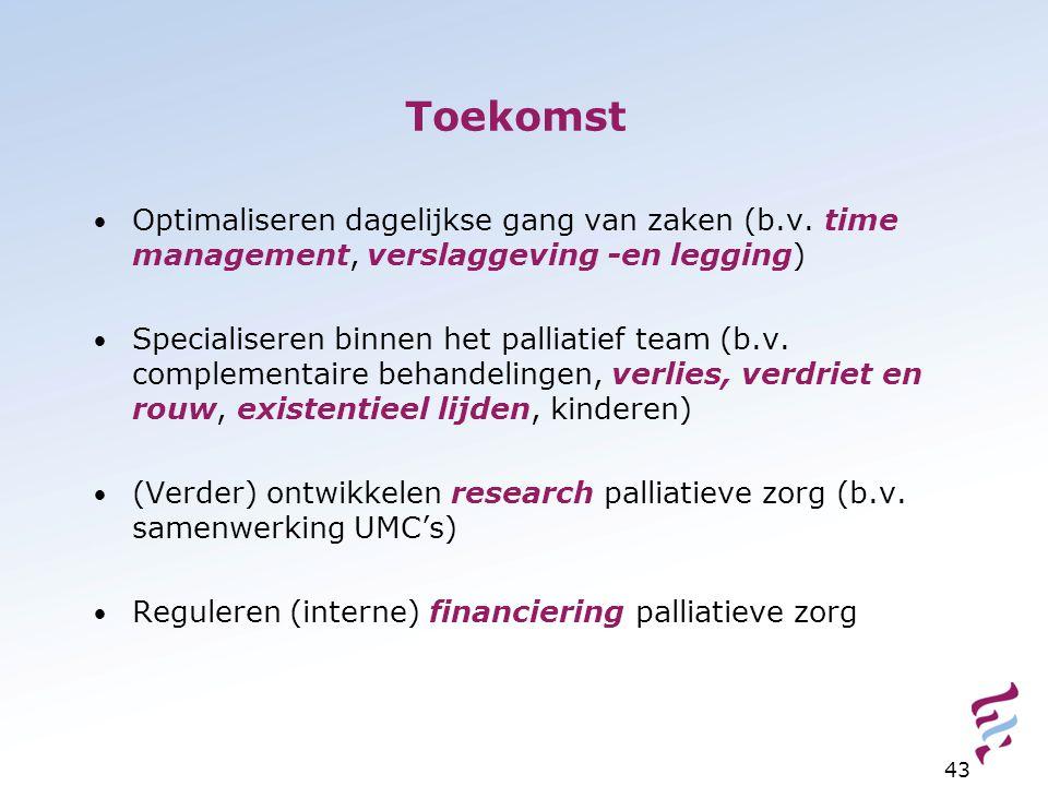 Toekomst Optimaliseren dagelijkse gang van zaken (b.v. time management, verslaggeving -en legging)