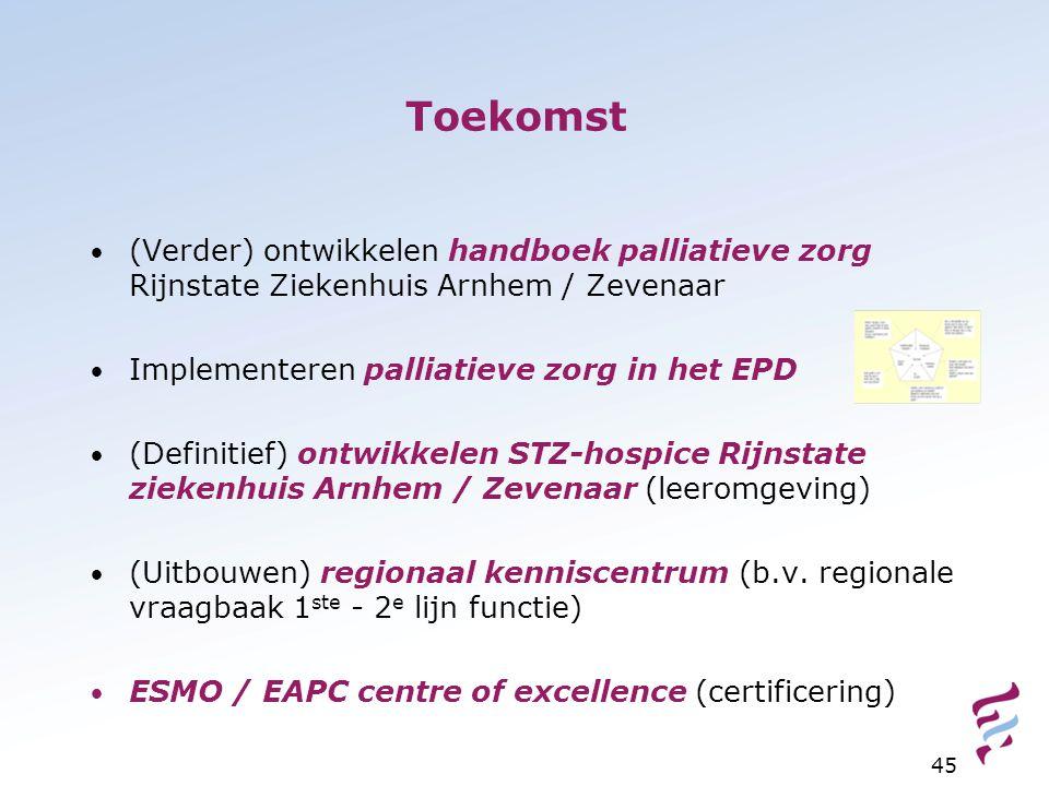 Toekomst (Verder) ontwikkelen handboek palliatieve zorg Rijnstate Ziekenhuis Arnhem / Zevenaar. Implementeren palliatieve zorg in het EPD.
