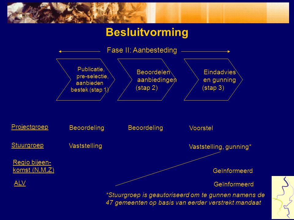 Besluitvorming Fase II: Aanbesteding Beoordelen aanbiedingen (stap 2)