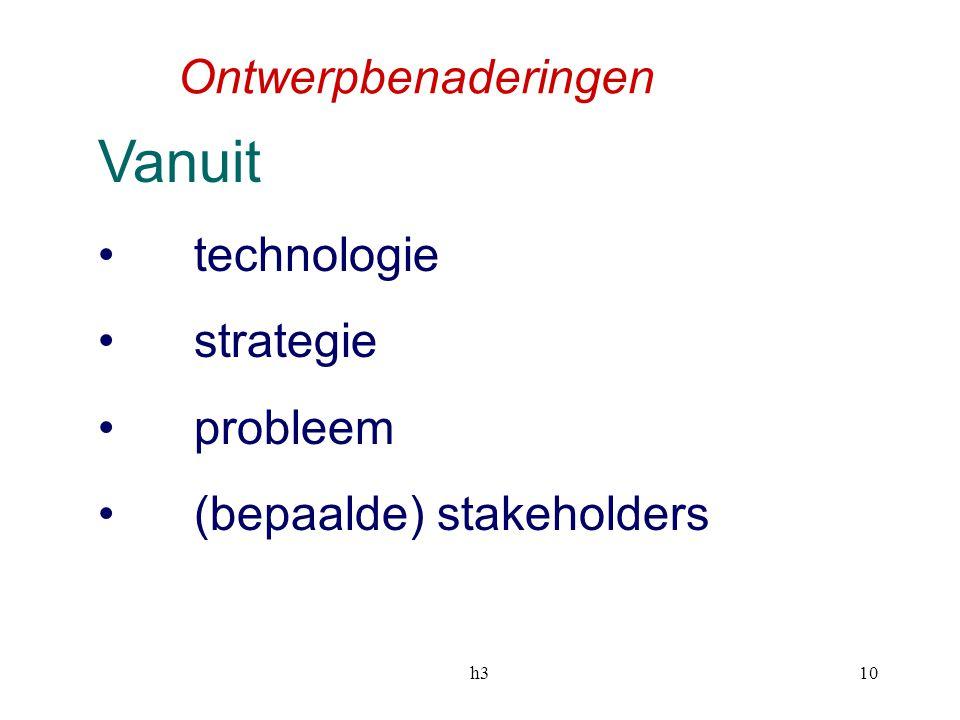 Vanuit Ontwerpbenaderingen technologie strategie probleem