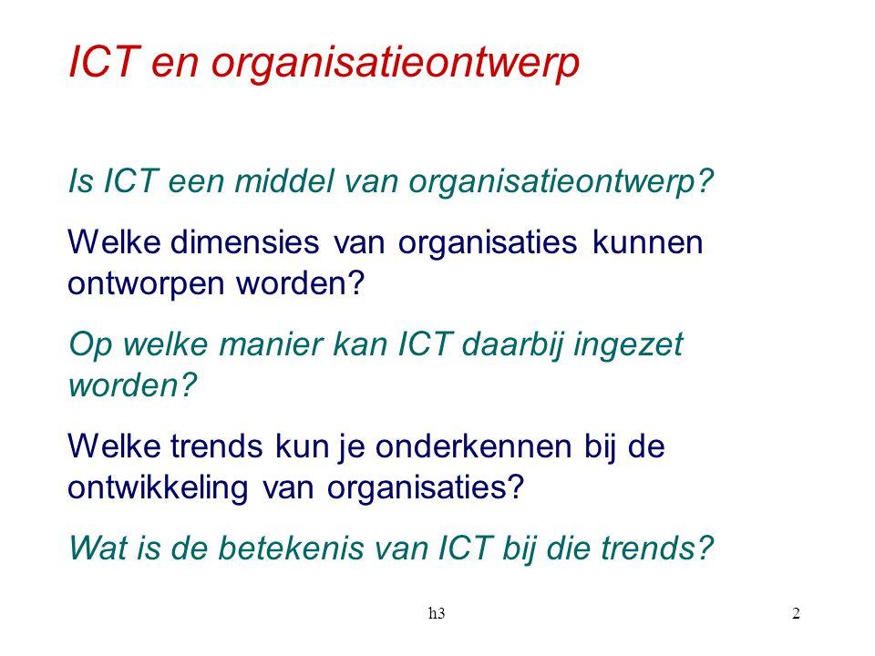 ICT en organisatieontwerp