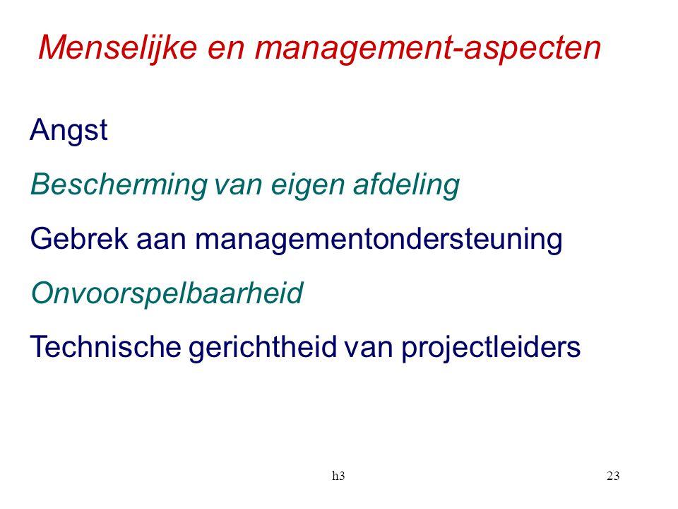 Menselijke en management-aspecten