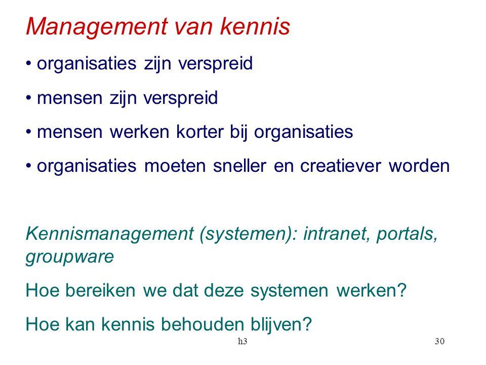 Management van kennis organisaties zijn verspreid