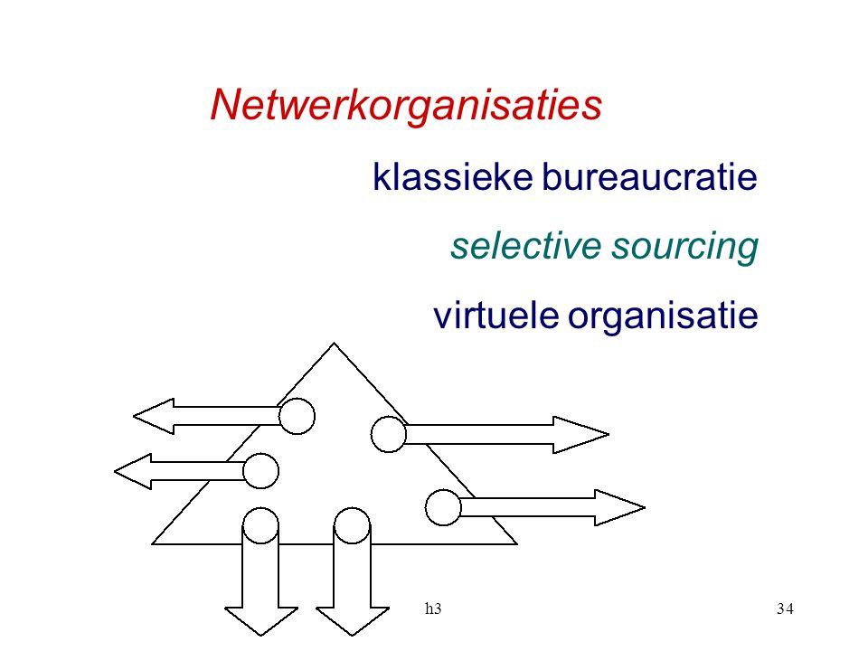 Netwerkorganisaties klassieke bureaucratie selective sourcing