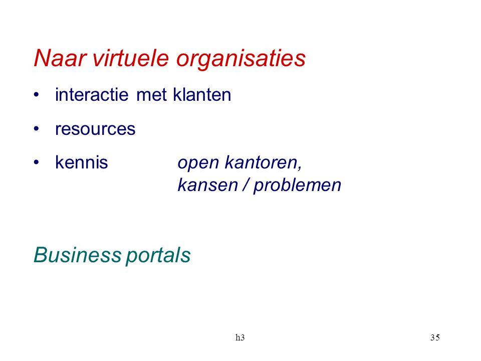 Naar virtuele organisaties