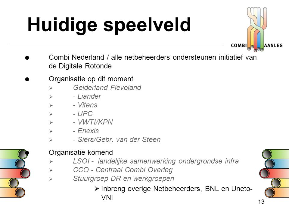 Huidige speelveld Combi Nederland / alle netbeheerders ondersteunen initiatief van de Digitale Rotonde.