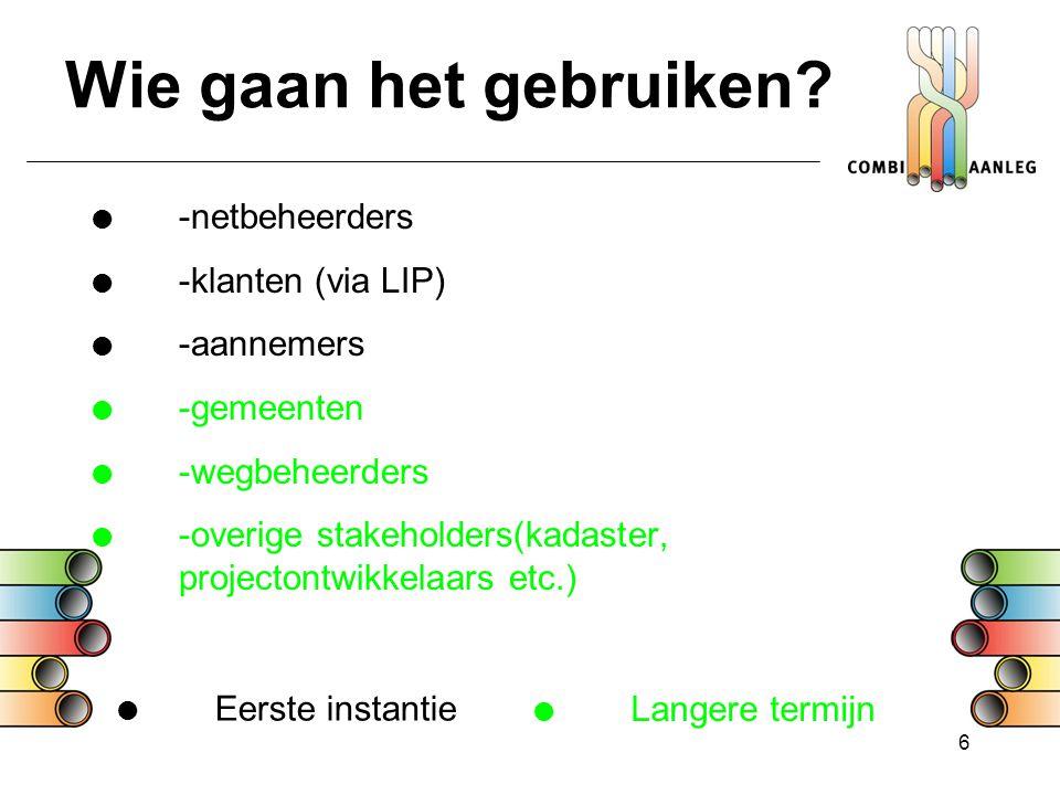 Wie gaan het gebruiken -netbeheerders -klanten (via LIP) -aannemers