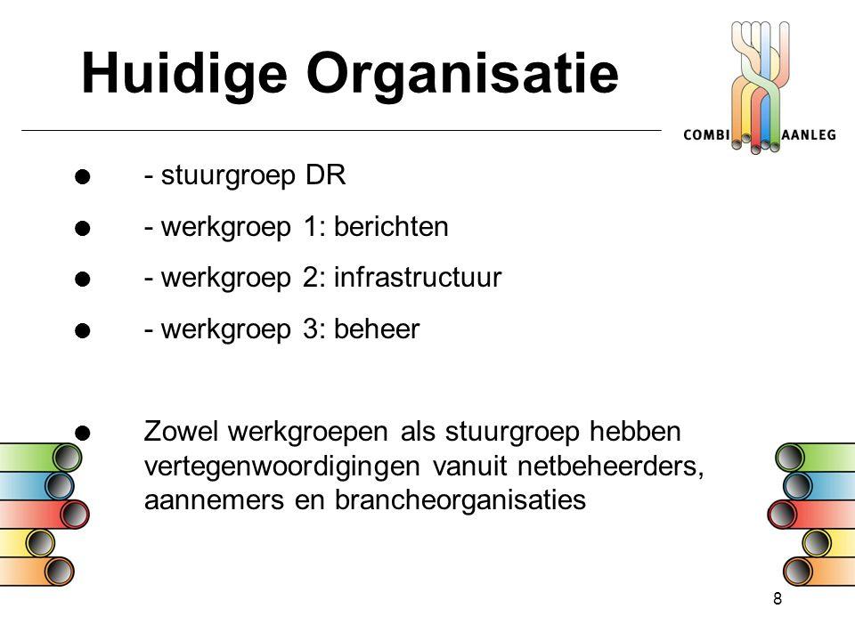 Huidige Organisatie - stuurgroep DR - werkgroep 1: berichten