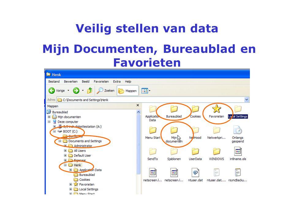 Veilig stellen van data Mijn Documenten, Bureaublad en Favorieten