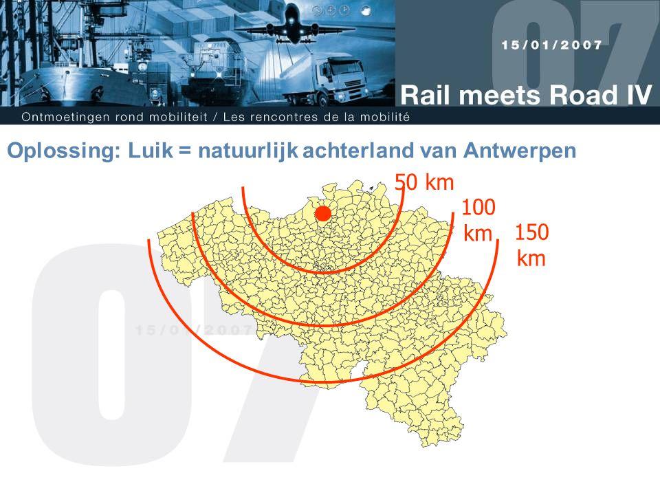 Oplossing: Luik = natuurlijk achterland van Antwerpen