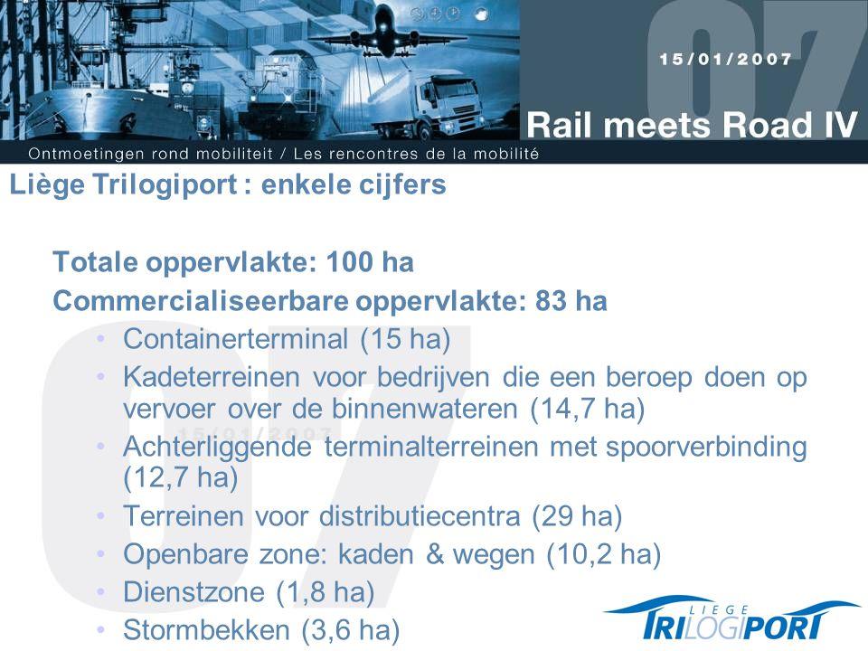 Liège Trilogiport : enkele cijfers