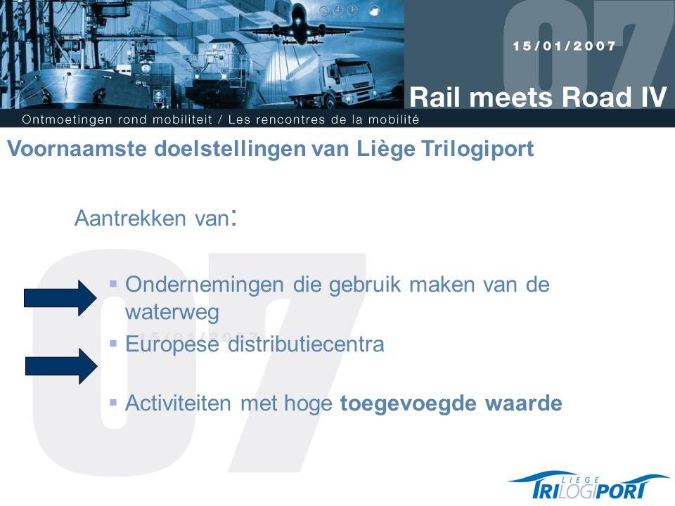 Voornaamste doelstellingen van Liège Trilogiport