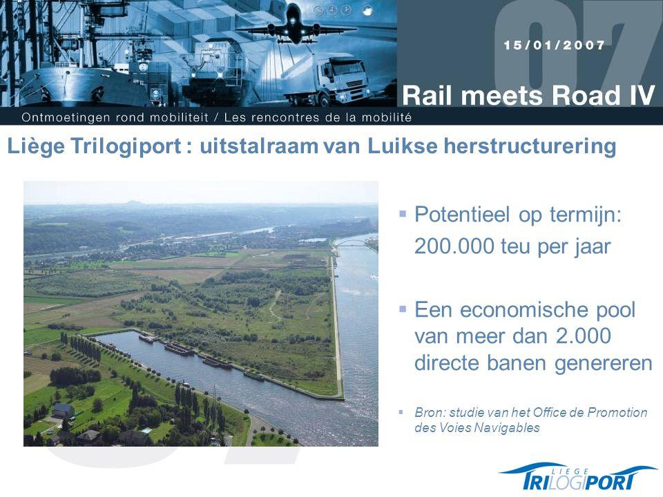 Liège Trilogiport : uitstalraam van Luikse herstructurering