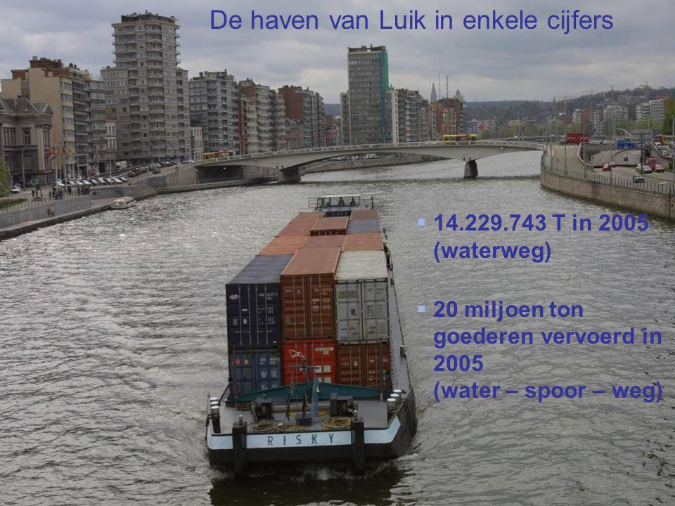 De haven van Luik in enkele cijfers