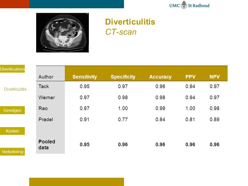 Diverticulitis echografie