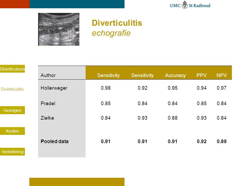 Diverticulitis cohort studies