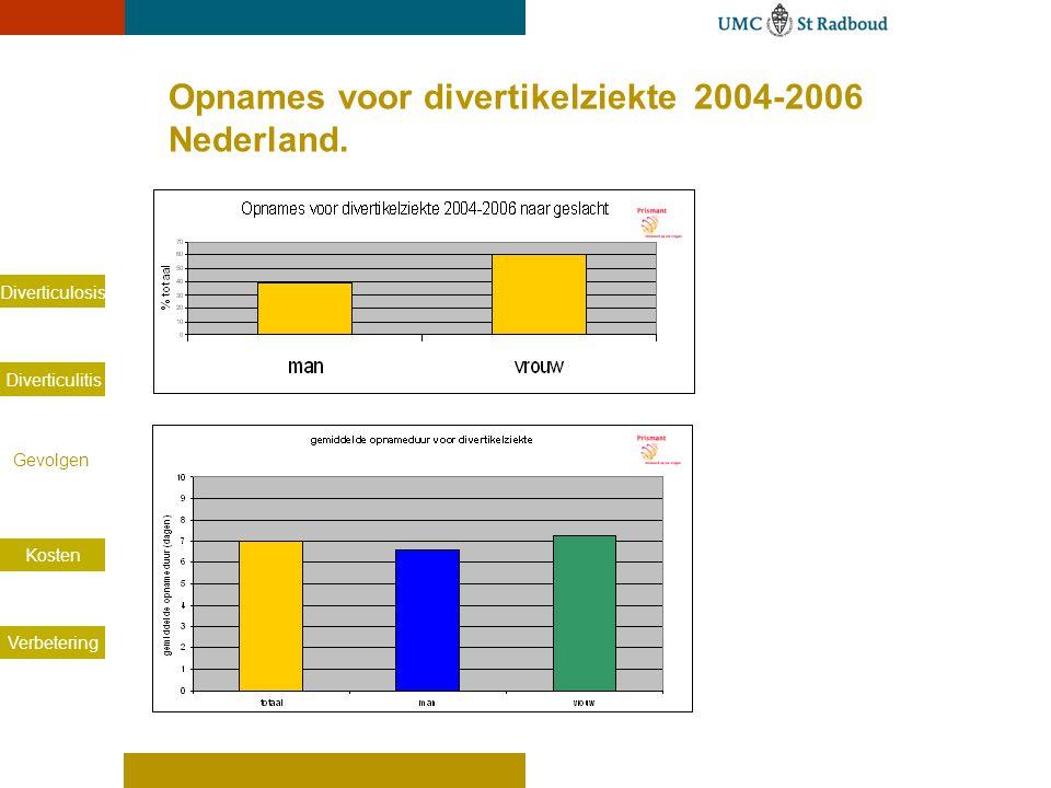 Opnames voor divertikelziekte 2004-2006 Nederland.