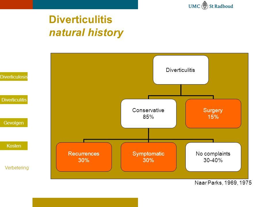 Diverticulitis natural history